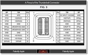 Apple Patents Reveal Thunderbolt Is Headed For Ios Devices