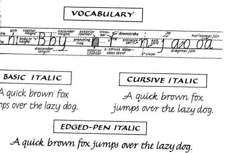 Getty-dubay Italic Handwriting