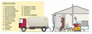 espace info energie de franche comte le chauffage aux With maison du chauffe eau 2 espace info energie de franche comte le chauffe eau