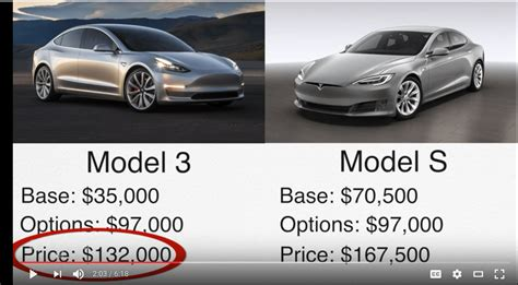 Get How Much Is Tesla 3 Final Cost Background