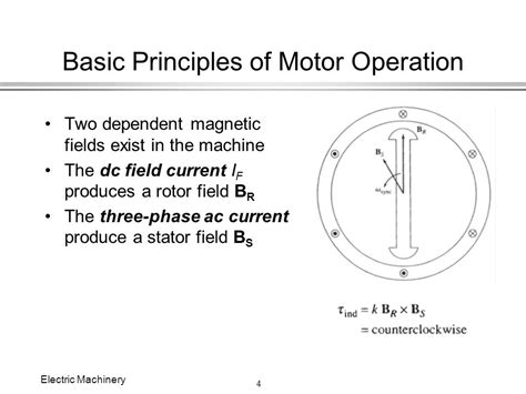 Electric Motor Theory by Principle Of Operation Of A Synchronous Motor Impremedia Net