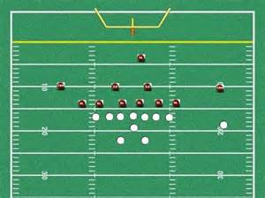 6 2 Defense Youth Football