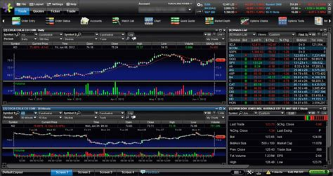 etrade one of the most popular stock brokers