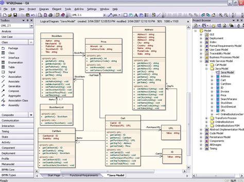 model java uml diagrams  code engineering