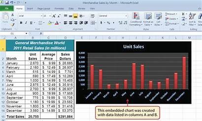 Excel Practice Microsoft Sample Exercises Spreadsheet Data