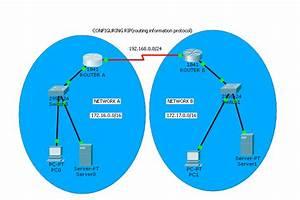 Visio Router Diagram