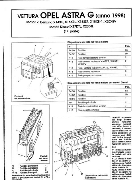 Wiring Diagram Opel Astra F by Astra Fuse Box Layout Wiring Library