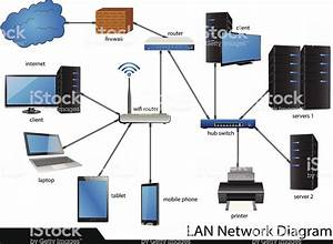 Lan Network Diagram Vector Illustrator Stock Illustration - Download Image Now