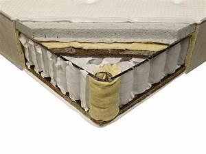 Ikea Hyllestad Test : ikea hesseng mattress review which ~ Markanthonyermac.com Haus und Dekorationen