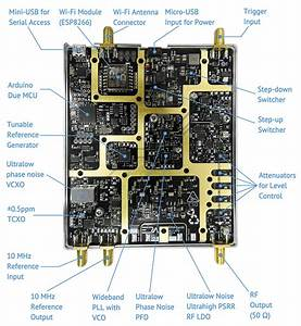 Startup Creates 250 Khz To 15 Ghz Arduino