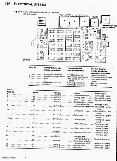 Volkswagen Jetta Fuse Box Diagram Online Wiring