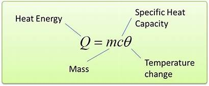 Heat Capacity Energy Specific Equation Change Thermal
