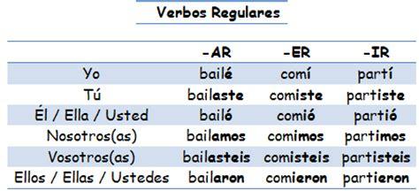2846984360 a practica e a grammatica blog di spagnolo pret 233 rito indefinido 2a