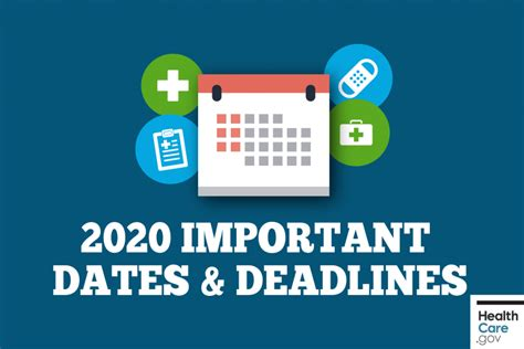 Enroll by december 15, 2020, and coverage starts january 1, 2021. Affordable Care Act Healthcare Dates And Deadlines For 2020