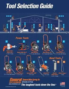 Rental Tool Selection Guide