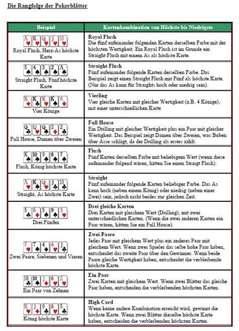 texas holdem poker regeln  dasbesteonlinecasino