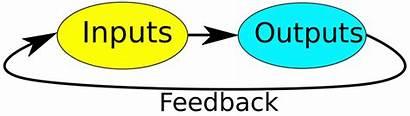 Svg Feedback Loop General Pixels Wikipedia Nominally