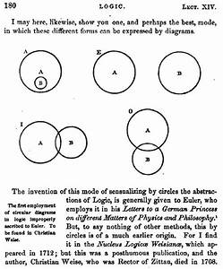 Jf Ptak Science Books  A Note On Venn And His Diagrams