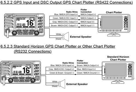 wiring diagram help vhf to garmin mfd the hull boating and fishing forum