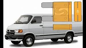 Fuse Box Location On A 1995 - 2004 Dodge Ram