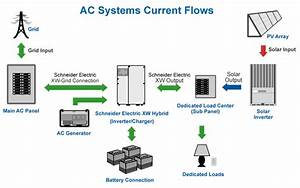 Ac Coupled Battery Backup Solar Power Systems