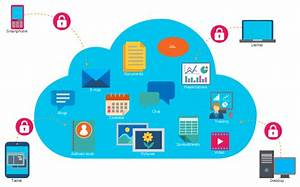 cloud computing diagram cloud applications 2 tier auto With cloud computing documentation