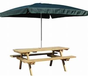 tallus tisch sonnenschirm With französischer balkon mit glatz sonnenschirm fortero