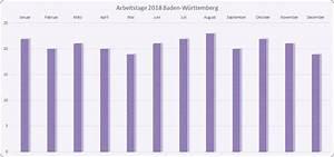 Wasserverbrauch Deutschland 2016 : arbeitstage 2018 berechnen arbeitstage 2018 in deutschland excel datum plus arbeitstage oder ~ Frokenaadalensverden.com Haus und Dekorationen