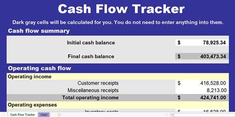 cash flow chart template exceltemplate
