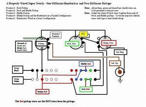 Voodoo Coils Wiring Diagram