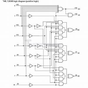 8 95 - Priority Encoder 8 To 3 Line  74ls148