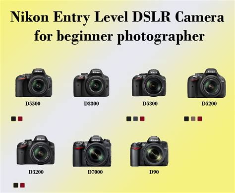Best Entry Level Dslr Best Nikon Entry Level Dslr Cameras Gotitnow In