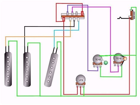 craigs giutar tech resource wiring diagrams