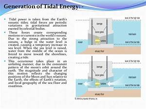 Tidal Power Plant Diagram