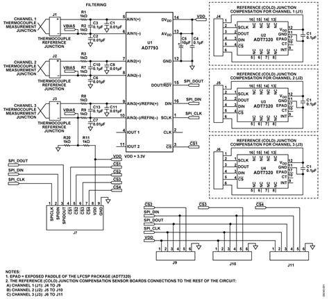 cn0172 circuit note and reference circuit info 3 channel