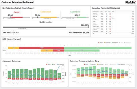 key performance indicator kpi examples  templates