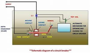 What Is Circuit Breaker