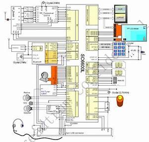 Mobile Phone Schematic Diagram Pdf
