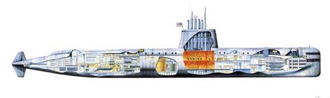 Diagram Of Kilo Sub by Cutaway Drawing Of Uss Nautilus My
