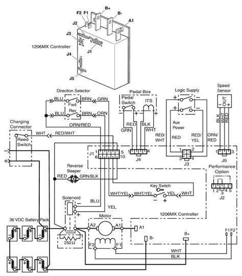 wiring schematic    ez  golf cart