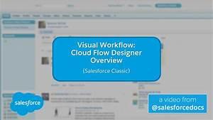 Salesforce Sales Cloud Process Flow