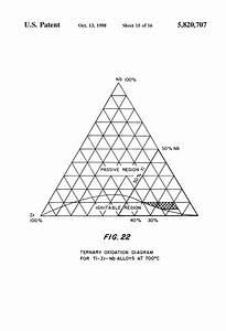 Patent Us5820707