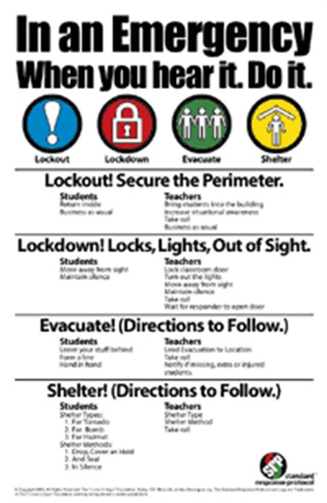standard response protocol followed mile high 549 | srp poster