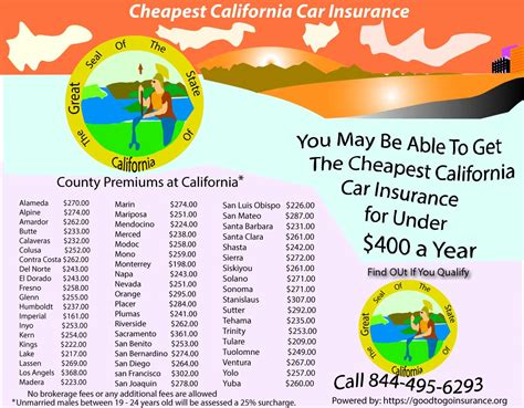 Cheapest California Car Insurance  It's Possible At. Wheelchair Signs Of Stroke. Vedic Signs. Instagram App Signs. Paraganglioma Signs. Escalator Signs. Electrical Fire Signs Of Stroke. Boat Signs Of Stroke. 20 Week Signs Of Stroke