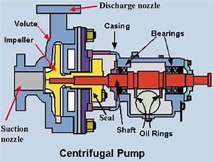 Centrifugal pump design and applications - Araner