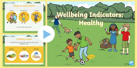 * New * Cfe Whole School Assembly On Wellbeing Indicator