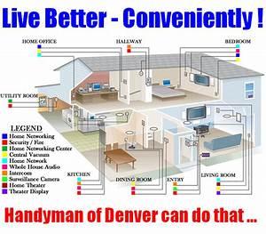Homepage Of Handyman Of Denver