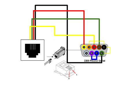 Db9 Connector Wiring Diagram by Wiring Pinout Needed For Rj11 To Db9 Serial
