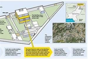 Osama Bin Laden Compound - Graphic  Diagram
