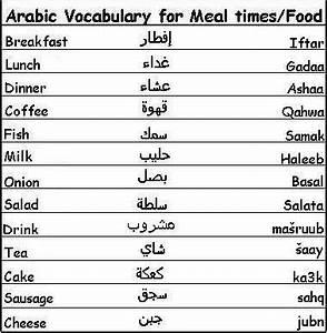 Les 71 meilleures images du tableau apprendre l'arabe pour ...